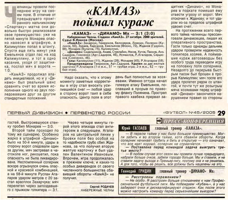 КамАЗ (Набережные Челны) - Динамо (Махачкала) 3:1. Нажмите, чтобы посмотреть истинный размер рисунка
