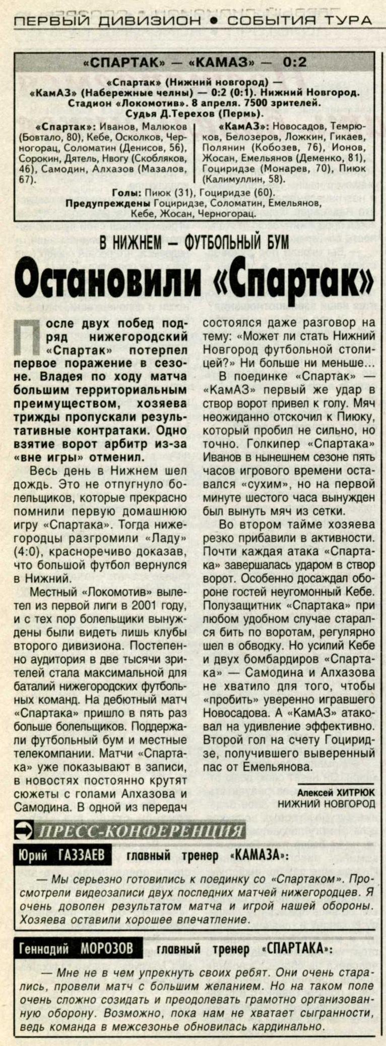 Спартак (Нижний Новгород) - КамАЗ (Набережные Челны) 0:2