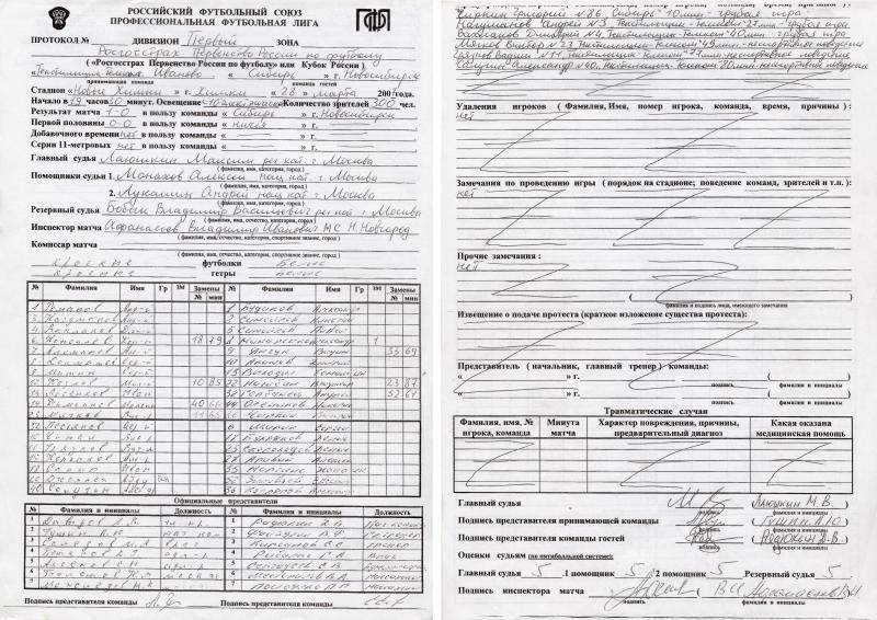 Текстильщик-Телеком (Иваново) - Сибирь (Новосибирск) 0:1. Нажмите, чтобы посмотреть истинный размер рисунка