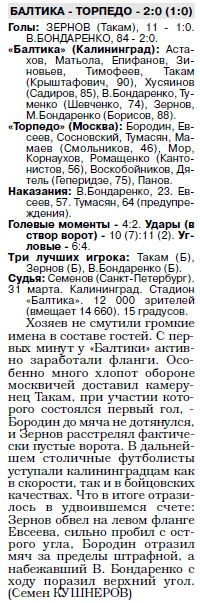 Балтика (Калининград) - Торпедо (Москва) 2:0