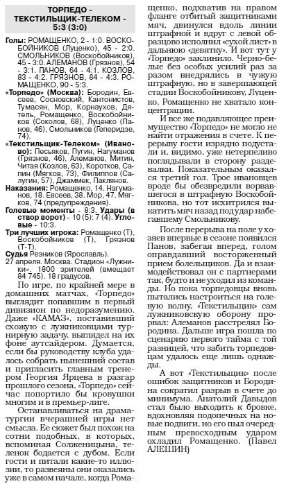 Торпедо (Москва) - Текстильщик-Телеком (Иваново) 5:3