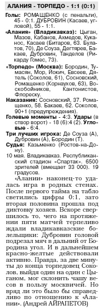 Алания (Владикавказ) - Торпедо (Москва) 1:1