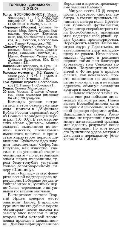 Торпедо (Москва) - Динамо (Брянск) 3:0