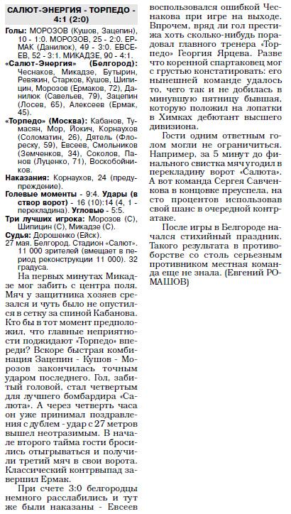 Салют-Энергия (Белгород) - Торпедо (Москва) 4:1