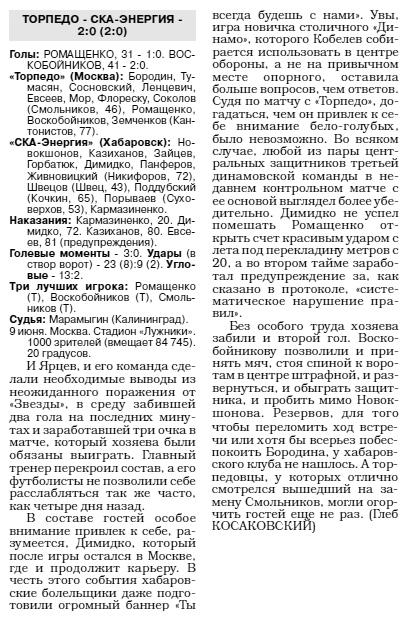 Торпедо (Москва) - СКА-Энергия (Хабаровск) 2:0