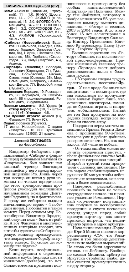 Сибирь (Новосибирск) - Торпедо (Москва) 5:3
