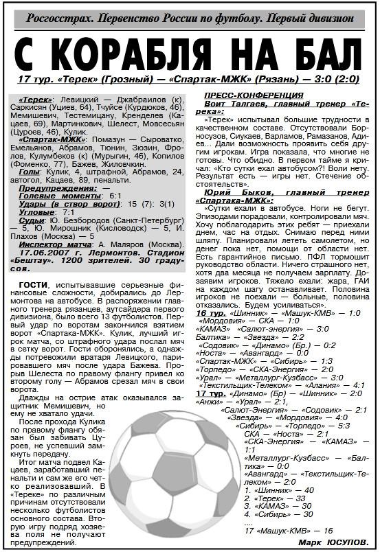 Терек (Грозный) - Спартак-МЖК (Рязань) 3:0