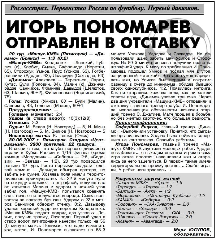 Машук-КМВ (Пятигорск) - Динамо (Брянск) 1:3