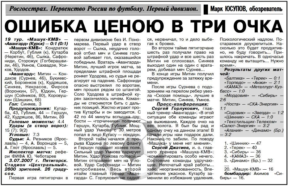 Машук-КМВ (Пятигорск) - Авангард (Курск) 0:1. Нажмите, чтобы посмотреть истинный размер рисунка