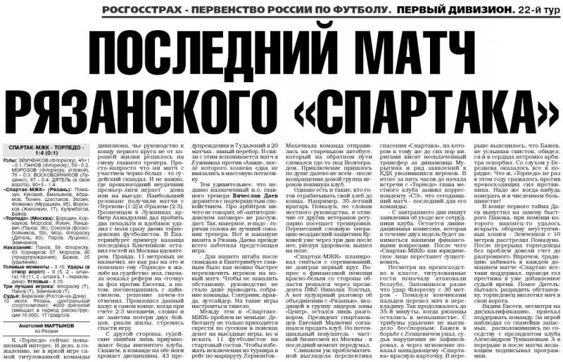 Спартак-МЖК (Рязань) - Торпедо (Москва) 1:4. Нажмите, чтобы посмотреть истинный размер рисунка