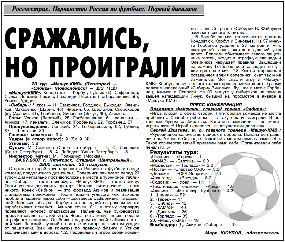Машук-КМВ (Пятигорск) - Сибирь (Новосибирск) 2:3. Нажмите, чтобы посмотреть истинный размер рисунка