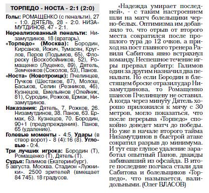 Торпедо (Москва) - Носта (Новотроицк) 2:1