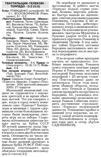 Текстильщик-Телеком (Иваново) - Торпедо (Москва) 0:2