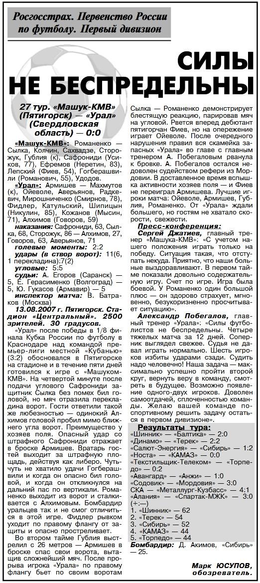 Машук-КМВ (Пятигорск) - Урал (Екатеринбург) 0:0