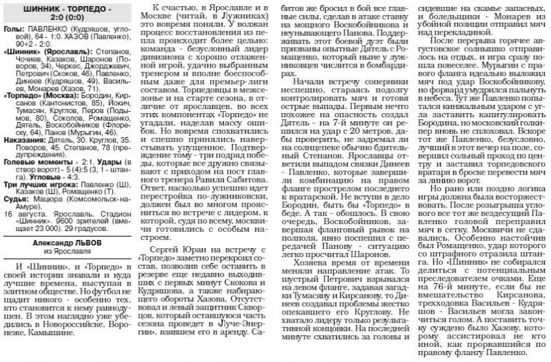 Шинник (Ярославль) - Торпедо (Москва) 2:0. Нажмите, чтобы посмотреть истинный размер рисунка