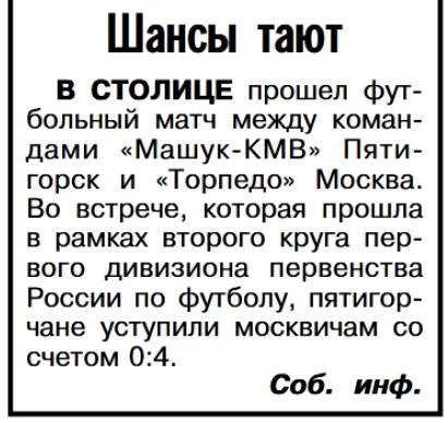 Торпедо (Москва) - Машук-КМВ (Пятигорск) 4:0