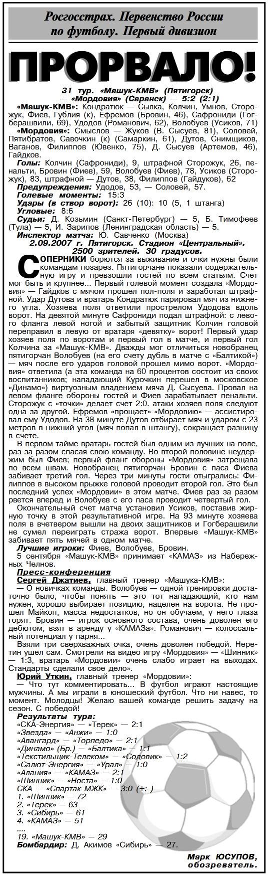 Машук-КМВ (Пятигорск) - Мордовия (Саранск) 5:2