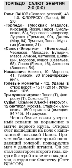 Торпедо (Москва) - Салют-Энергия (Белгород) 2:0