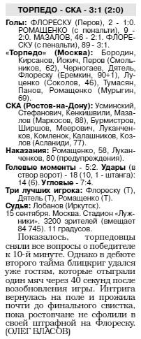 Торпедо (Москва) - СКА (Ростов-на-Дону) 3:1