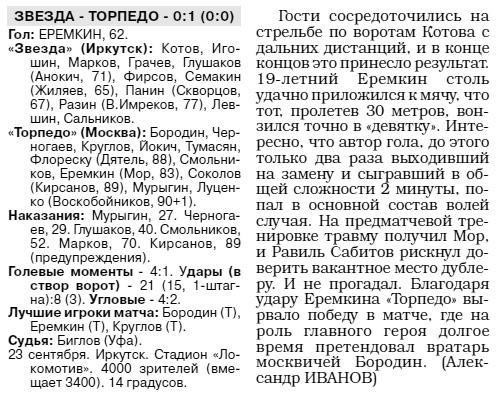 Звезда (Иркутск) - Торпедо (Москва) 0:1