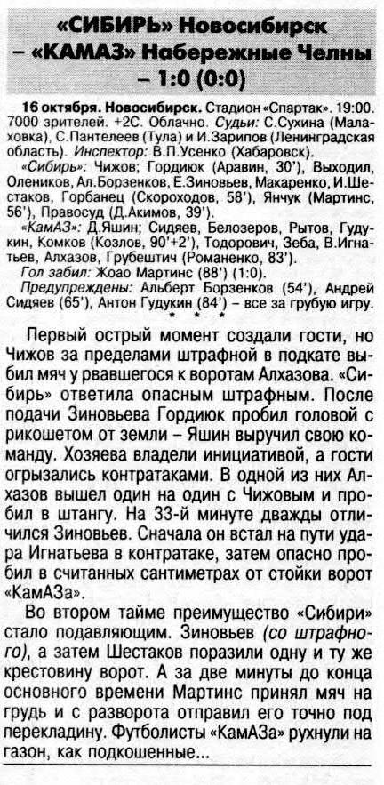 Сибирь (Новосибирск) - КамАЗ (Набережные Челны) 1:0