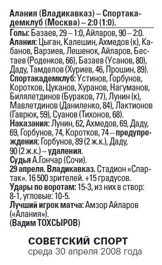 Алания (Владикавказ) - Спортакадемклуб (Москва) 2:0