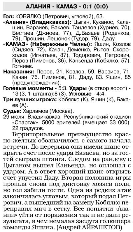 Алания (Владикавказ) - КамАЗ (Набережные Челны) 0:1