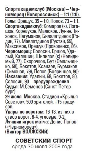 Спортакадемклуб (Москва) - Черноморец (Новороссийск) 1:1