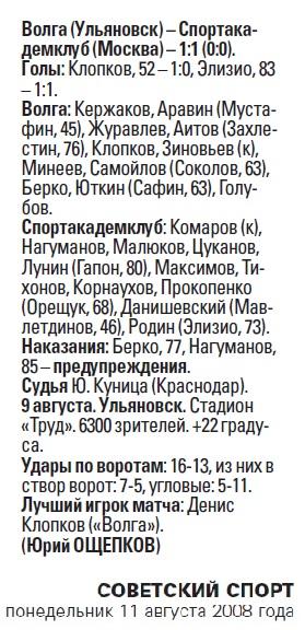 Волга (Ульяновск) - Спортакадемклуб (Москва) 1:1