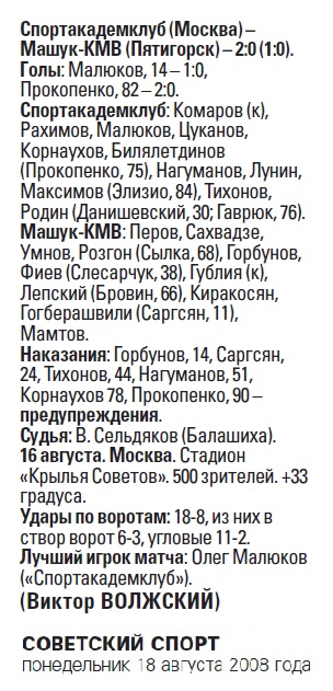 Спортакадемклуб (Москва) - Машук-КМВ (Пятигорск) 2:0