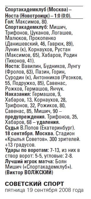 Спортакадемклуб (Москва) - Носта (Новотроицк) 1:0