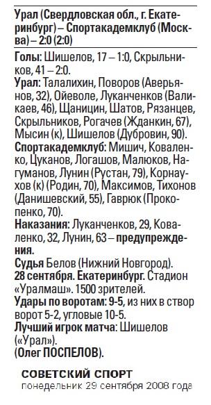 Урал (Екатеринбург) - Спортакадемклуб (Москва) 2:0