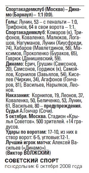 Спортакадемклуб (Москва) - Динамо (Барнаул) 1:1