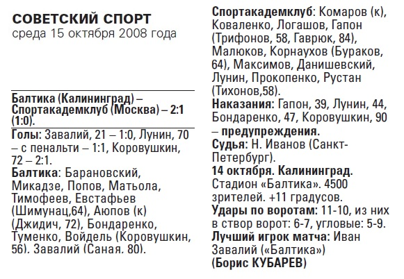 Балтика (Калининград) - Спортакадемклуб (Москва) 2:1
