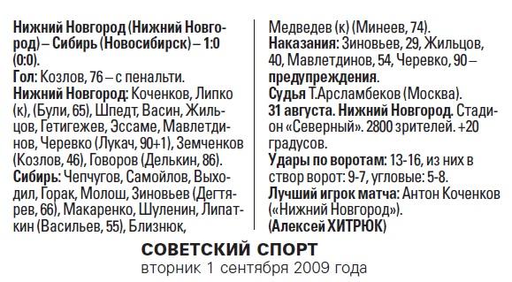 Нижний Новгород (Нижний Новгород) - Сибирь (Новосибирск) 1:0
