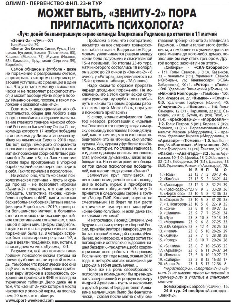 Зенит-2 (Санкт-Петербург) - Луч (Владивосток) 0:1. Нажмите, чтобы посмотреть истинный размер рисунка