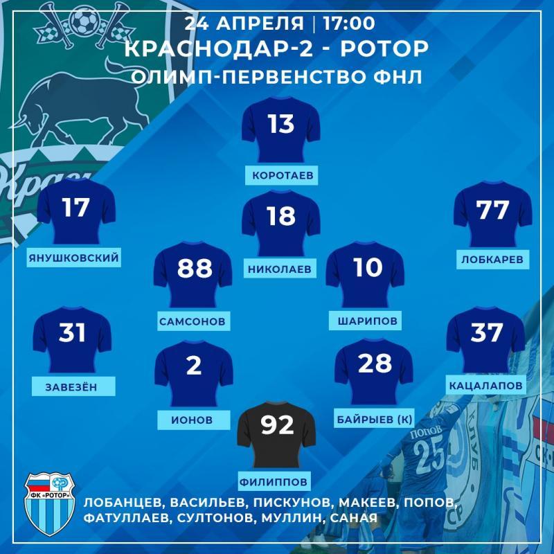 Краснодар-2 (Краснодар) - Ротор-Волгоград (Волгоград) 0:0. Нажмите, чтобы посмотреть истинный размер рисунка