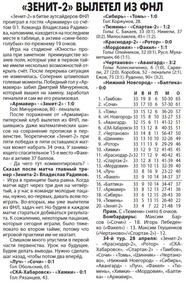 Армавир (Армавир) - Зенит-2 (Санкт-Петербург) 1:0