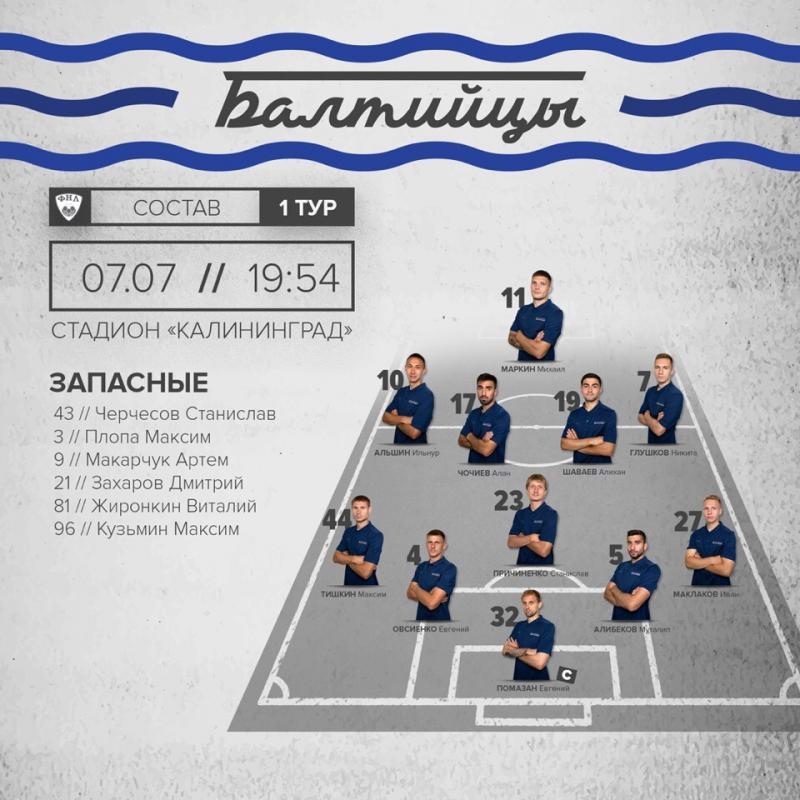 Балтика (Калининград) - Спартак-2 (Москва) 0:1. Нажмите, чтобы посмотреть истинный размер рисунка