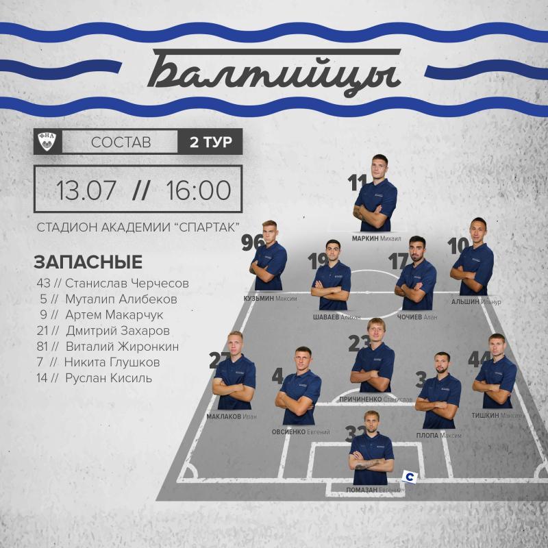 Торпедо (Москва) - Балтика (Калининград) 2:0. Нажмите, чтобы посмотреть истинный размер рисунка