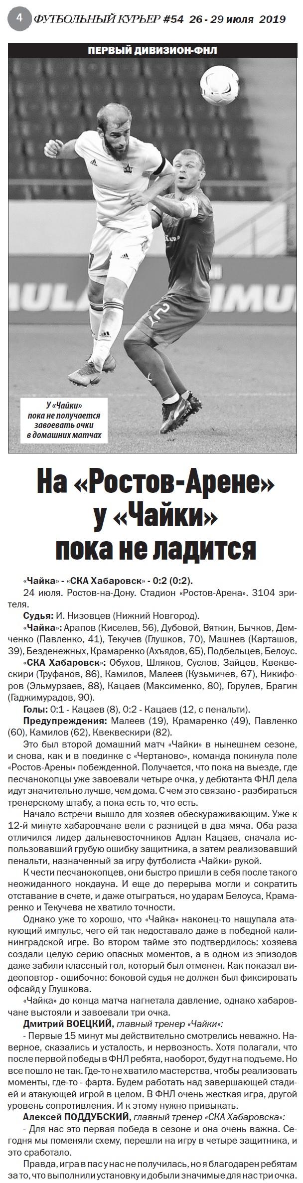 Чайка (Песчанокопское) - СКА-Хабаровск (Хабаровск) 0:2