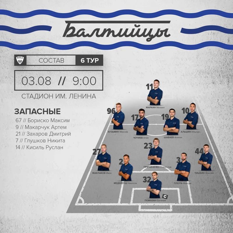СКА-Хабаровск (Хабаровск) - Балтика (Калининград) 2:0. Нажмите, чтобы посмотреть истинный размер рисунка