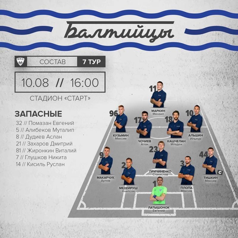 Мордовия (Саранск) - Балтика (Калининград) 0:3. Нажмите, чтобы посмотреть истинный размер рисунка
