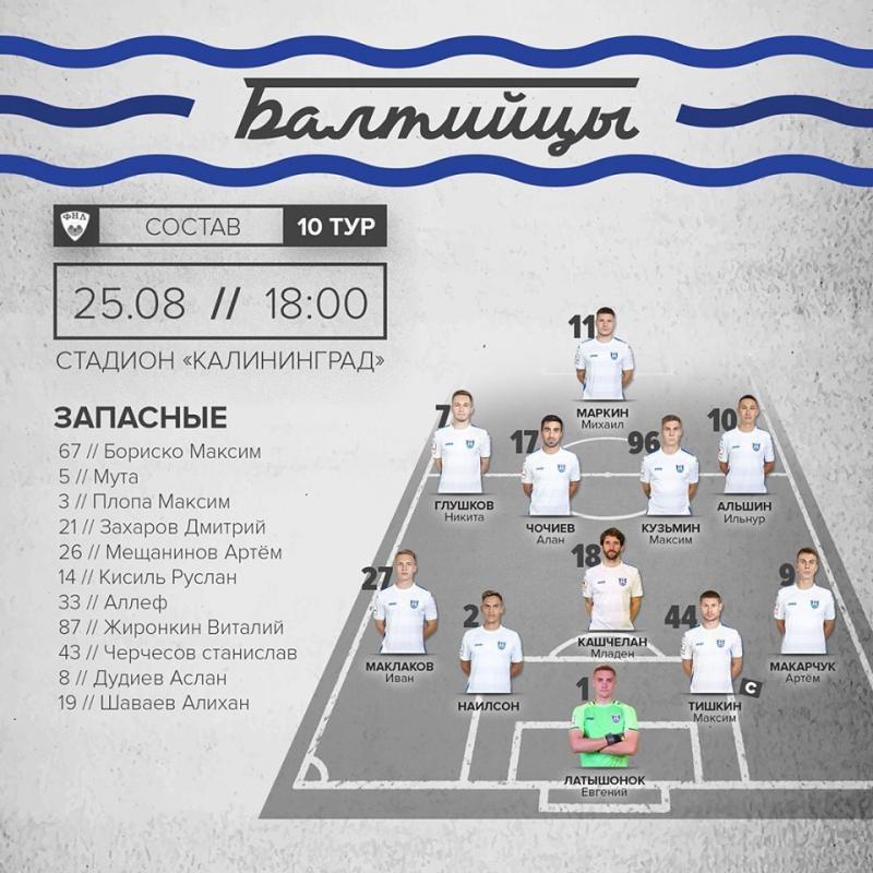 Балтика (Калининград) - Луч (Владивосток) 0:0. Нажмите, чтобы посмотреть истинный размер рисунка