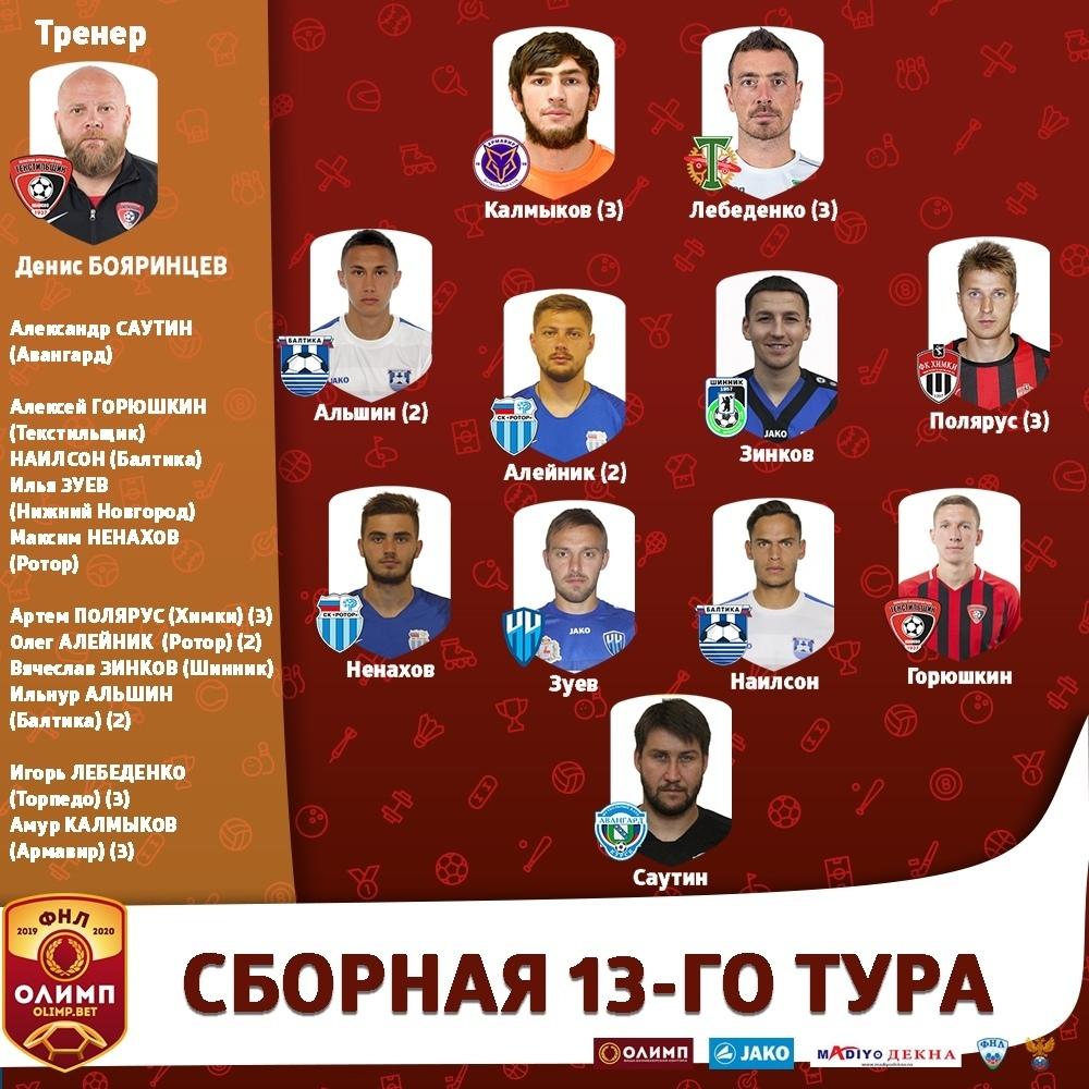 Торпедо (Москва) - Краснодар-2 (Краснодар) 2:1. Нажмите, чтобы посмотреть истинный размер рисунка