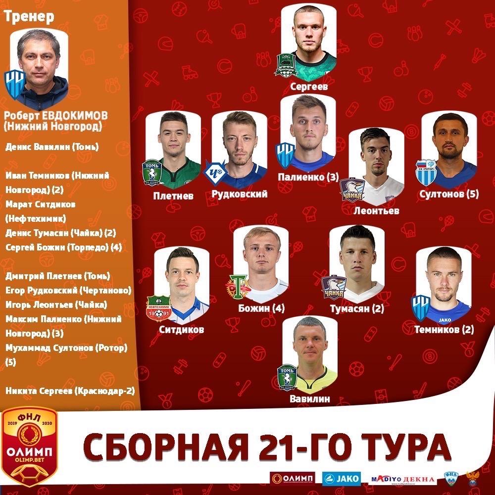 Торпедо (Москва) - СКА-Хабаровск (Хабаровск) 2:1. Нажмите, чтобы посмотреть истинный размер рисунка
