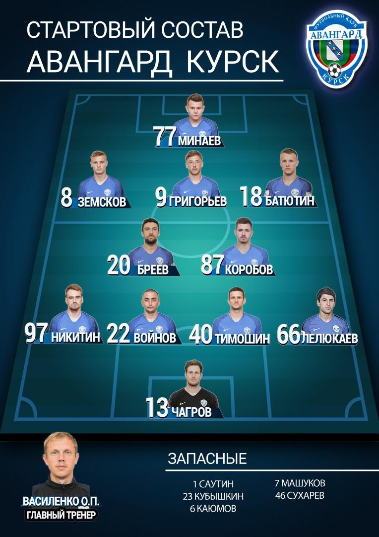 Краснодар-2 (Краснодар) - Авангард (Курск) 1:0