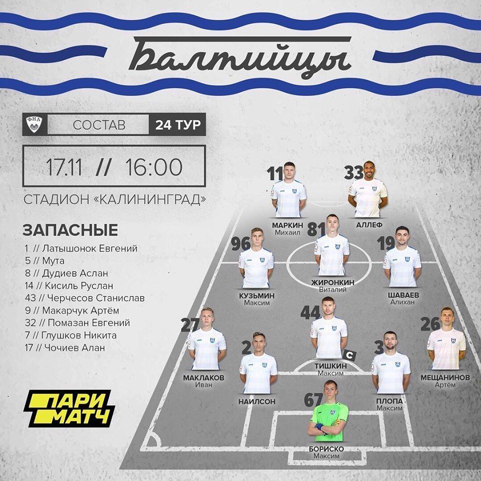 Балтика (Калининград) - СКА-Хабаровск (Хабаровск) 1:0. Нажмите, чтобы посмотреть истинный размер рисунка