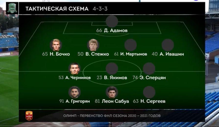 Шинник (Ярославль) - Краснодар-2 (Краснодар) 0:0. Нажмите, чтобы посмотреть истинный размер рисунка
