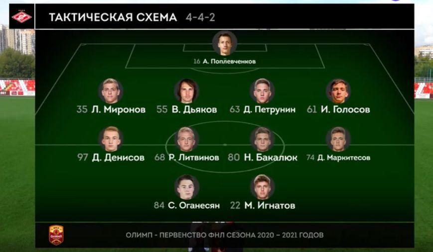 Спартак-2 (Москва) - Краснодар-2 (Краснодар) 1:2. Нажмите, чтобы посмотреть истинный размер рисунка